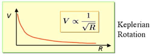 rotationcurve